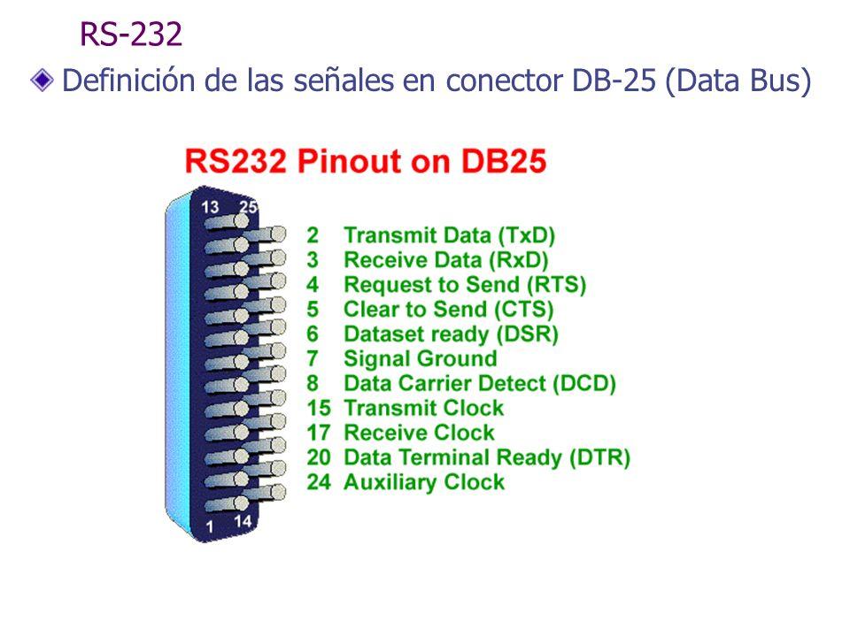 RS-232 Definición de las señales en conector DB-9 Function Signal DB-9 DB-25 Handshake DTR 4 20 DSR 6 6 RTS 7 4 CTS 8 5 DCD 1 8 Data TxD 3 2 RxD 2 3 Common Com 5 7 Other RI 9 22