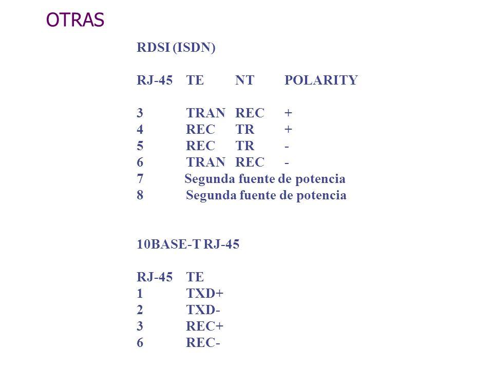 OTRAS RDSI (ISDN) RJ-45TENTPOLARITY 3TRANREC+ 4RECTR+ 5RECTR- 6TRANREC- 7 Segunda fuente de potencia 8Segunda fuente de potencia 10BASE-T RJ-45 RJ-45T