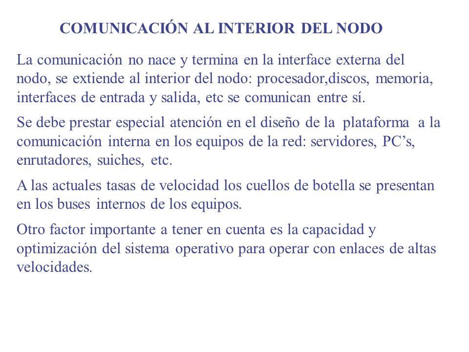 COMUNICACIÓN AL INTERIOR DEL NODO La comunicación no nace y termina en la interface externa del nodo, se extiende al interior del nodo: procesador,dis