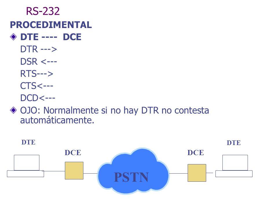 CONVERSOR RS-232 DE DB-9 A DB-25 DB9 Male DB25 Male TxD 3 ------------- 2 TxD RxD 2 ------------- 3 RxD GND 5 ------------- 7 GND DCD 1 ------------- 8 DCD RTS 7 ------------- 4 RTS CTS 8 ------------- 5 CTS DTR 4 ------------- 20 DTR DSR 6 ------------- 6 DSR