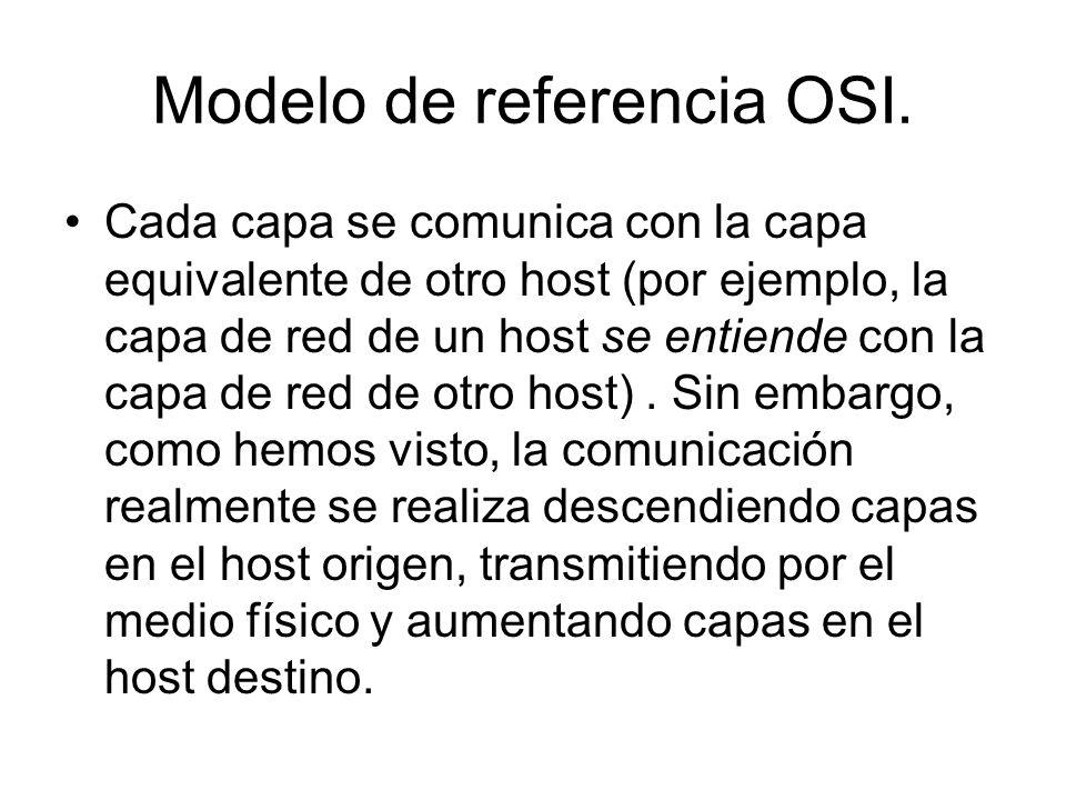Modelo de referencia OSI. Cada capa se comunica con la capa equivalente de otro host (por ejemplo, la capa de red de un host se entiende con la capa d