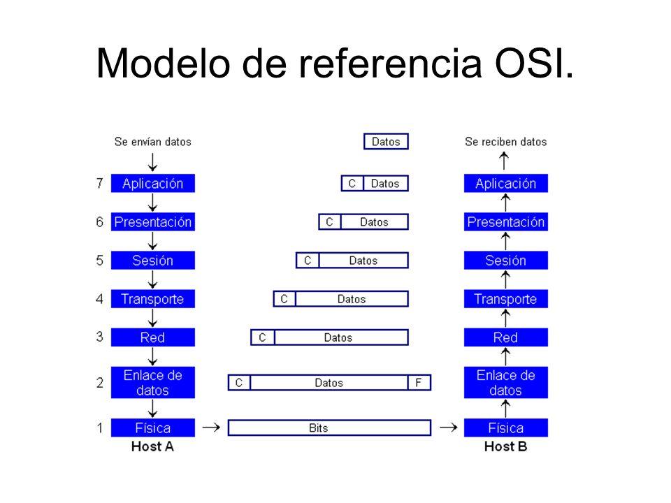 El host A es el nodo origen y el host B, el nodo destino.