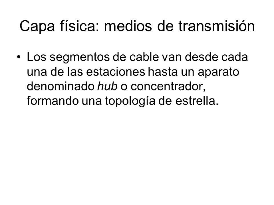 Capa física: medios de transmisión Los segmentos de cable van desde cada una de las estaciones hasta un aparato denominado hub o concentrador, formand