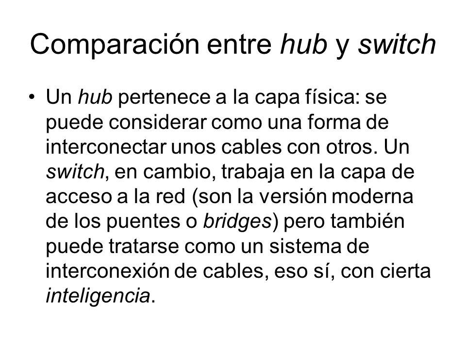 Comparación entre hub y switch Un hub pertenece a la capa física: se puede considerar como una forma de interconectar unos cables con otros. Un switch