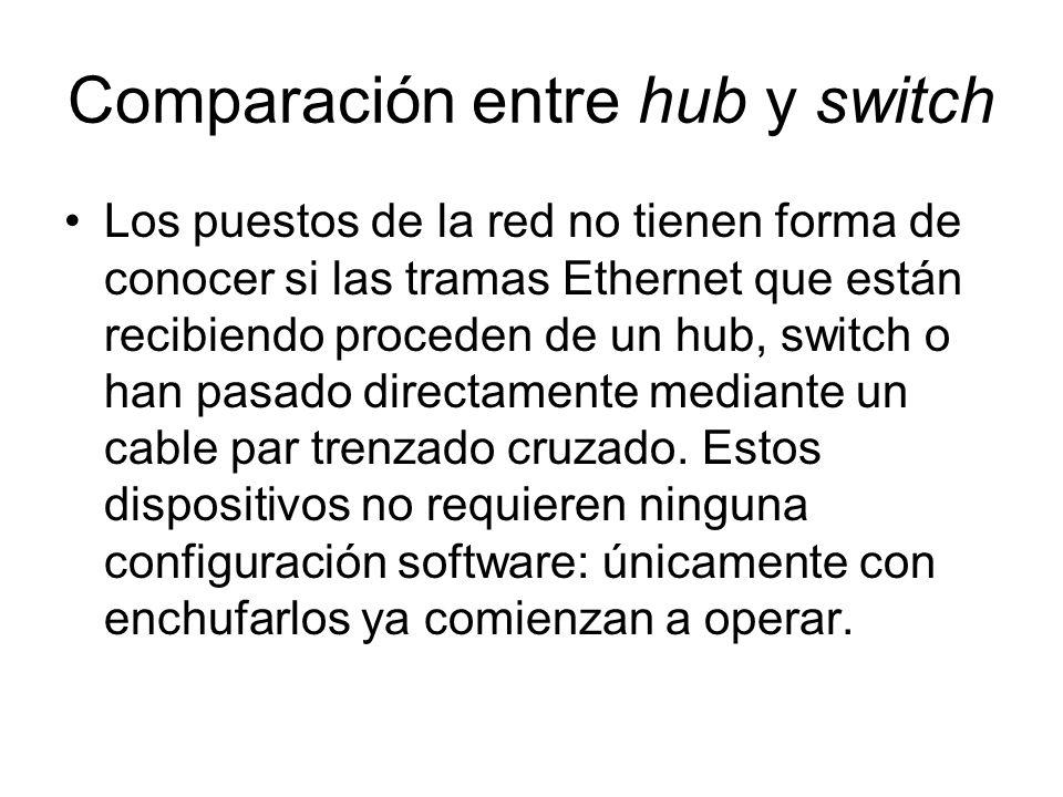 Comparación entre hub y switch Los puestos de la red no tienen forma de conocer si las tramas Ethernet que están recibiendo proceden de un hub, switch
