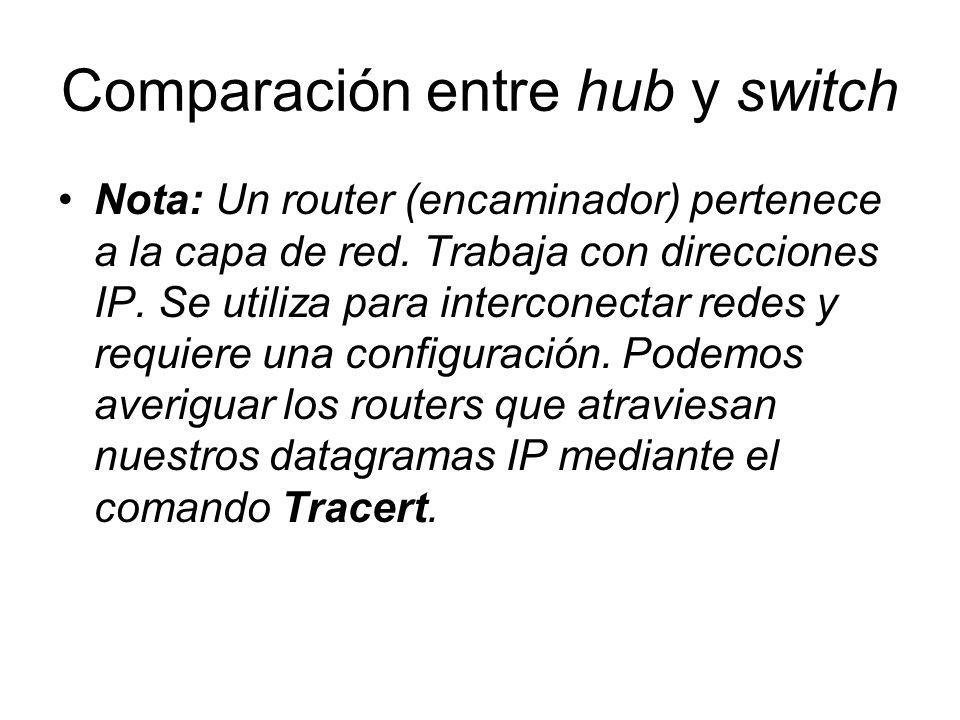 Comparación entre hub y switch Nota: Un router (encaminador) pertenece a la capa de red. Trabaja con direcciones IP. Se utiliza para interconectar red