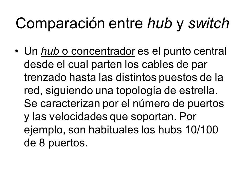 Comparación entre hub y switch Un hub o concentrador es el punto central desde el cual parten los cables de par trenzado hasta las distintos puestos d