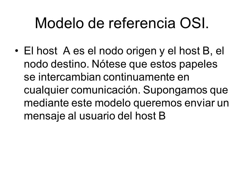 El host A es el nodo origen y el host B, el nodo destino. Nótese que estos papeles se intercambian continuamente en cualquier comunicación. Supongamos