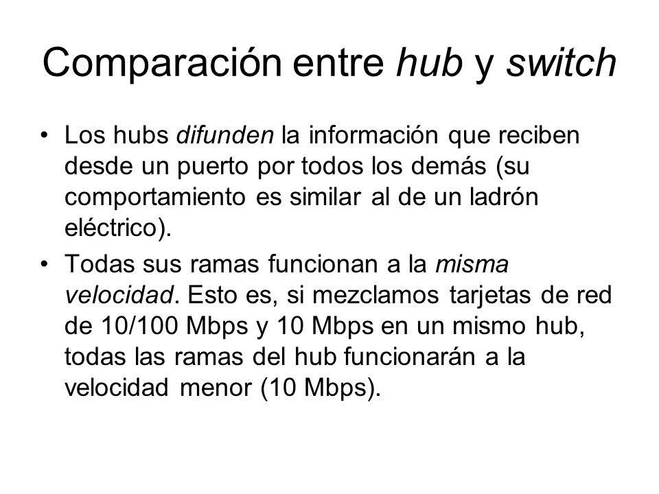 Comparación entre hub y switch Los hubs difunden la información que reciben desde un puerto por todos los demás (su comportamiento es similar al de un