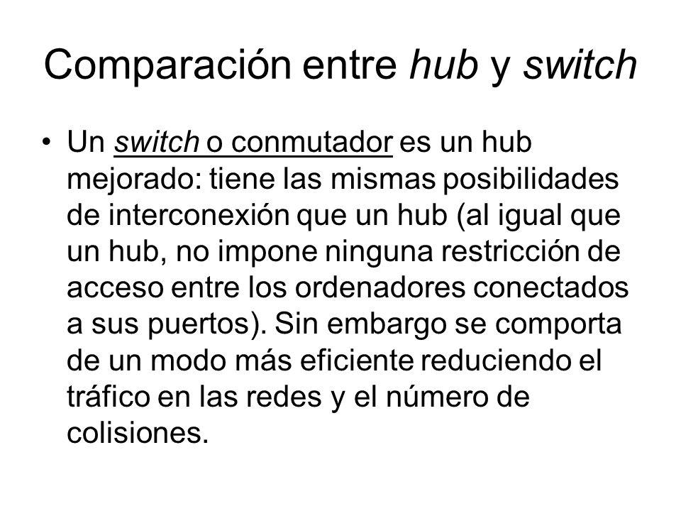 Comparación entre hub y switch Un switch o conmutador es un hub mejorado: tiene las mismas posibilidades de interconexión que un hub (al igual que un