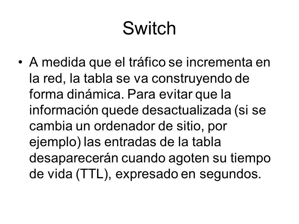 Switch A medida que el tráfico se incrementa en la red, la tabla se va construyendo de forma dinámica. Para evitar que la información quede desactuali
