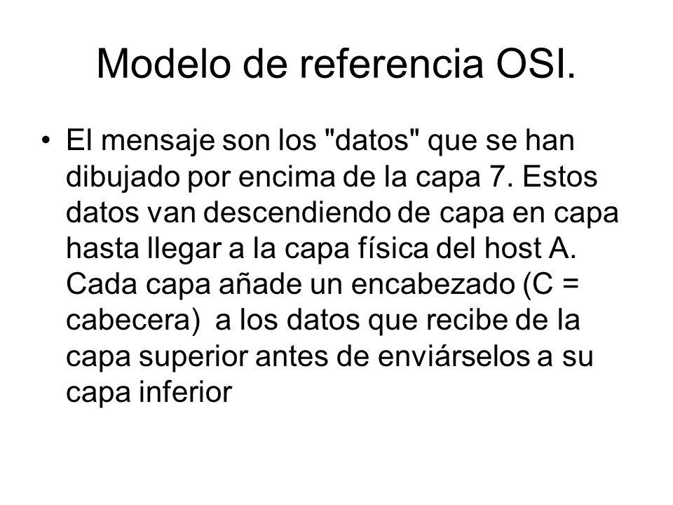 Modelo de referencia OSI. El mensaje son los