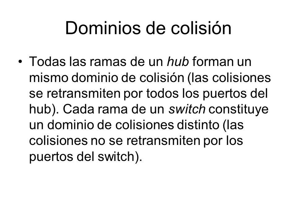 Dominios de colisión Todas las ramas de un hub forman un mismo dominio de colisión (las colisiones se retransmiten por todos los puertos del hub). Cad