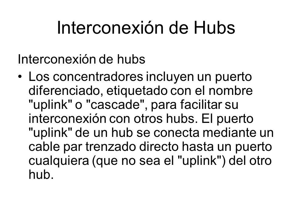 Interconexión de Hubs Interconexión de hubs Los concentradores incluyen un puerto diferenciado, etiquetado con el nombre