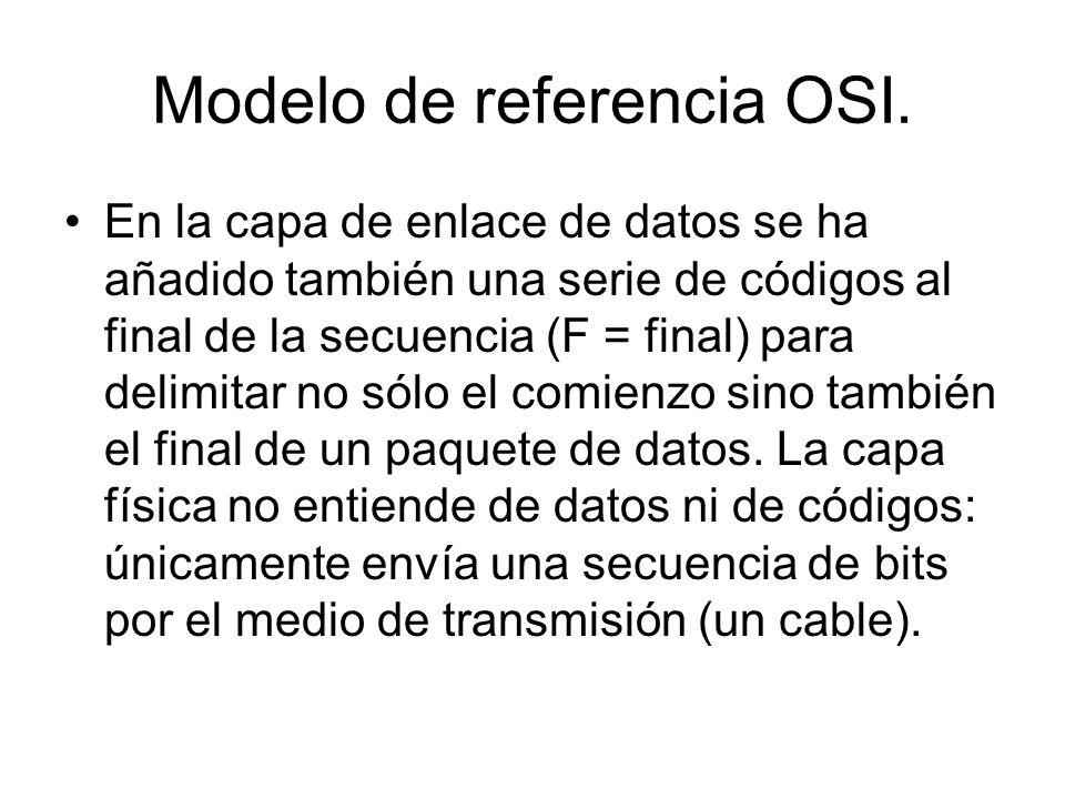 Modelo de referencia OSI. En la capa de enlace de datos se ha añadido también una serie de códigos al final de la secuencia (F = final) para delimitar