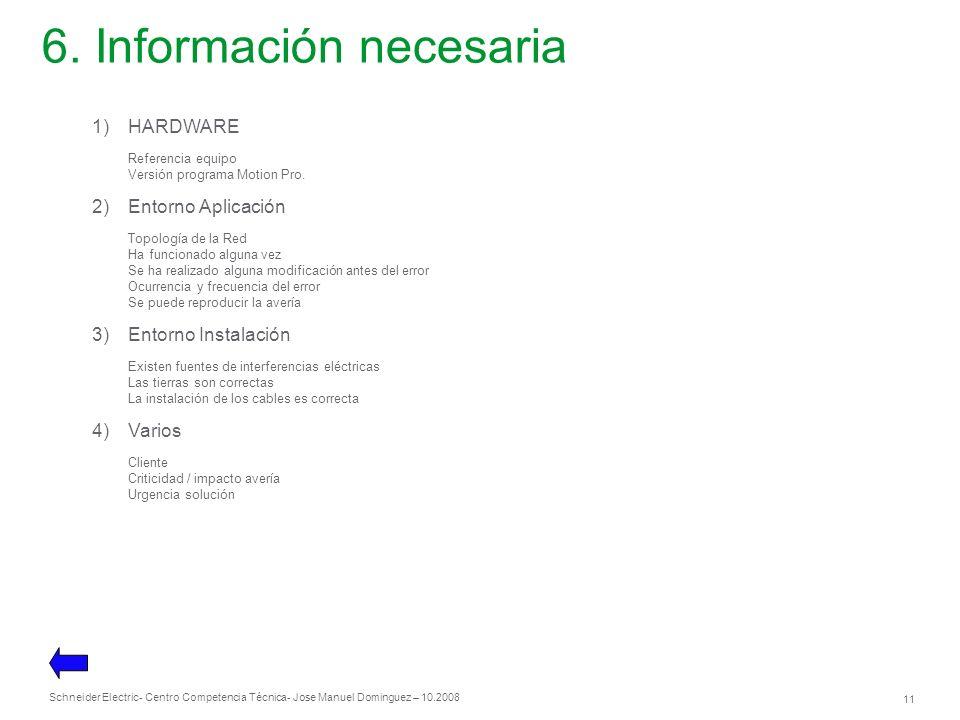 Schneider Electric 11 - Centro Competencia Técnica- Jose Manuel Dominguez – 10.2008 6. Información necesaria 1)HARDWARE Referencia equipo Versión prog