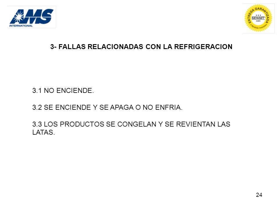 24 3- FALLAS RELACIONADAS CON LA REFRIGERACION 3.1 NO ENCIENDE. 3.2 SE ENCIENDE Y SE APAGA O NO ENFRIA. 3.3 LOS PRODUCTOS SE CONGELAN Y SE REVIENTAN L