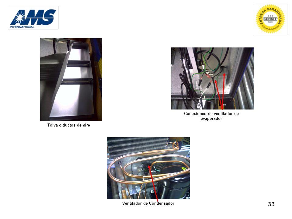 33 Tolva o ductos de aire Conexiones de ventilador de evaporador Ventilador de Condensador