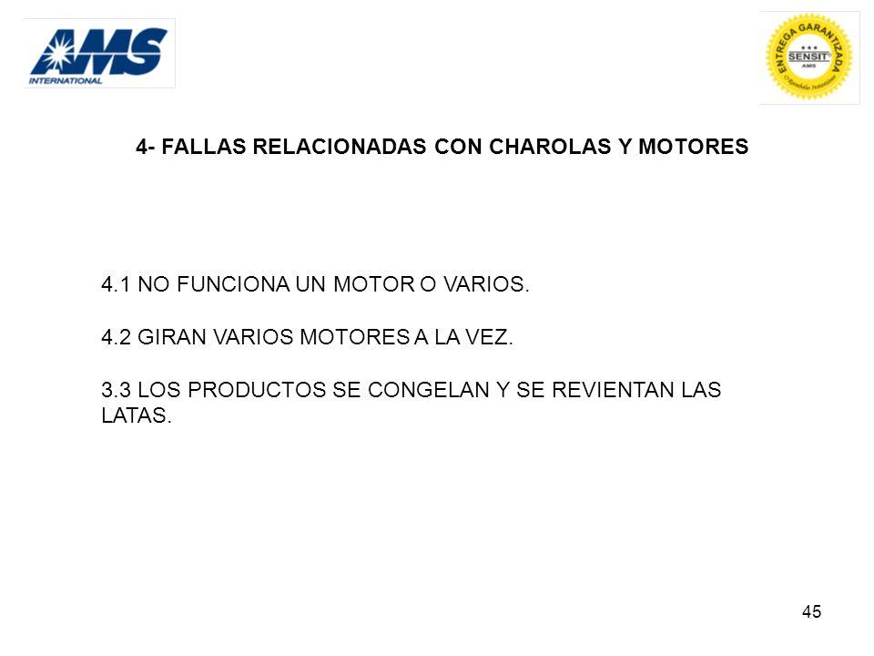 45 4- FALLAS RELACIONADAS CON CHAROLAS Y MOTORES 4.1 NO FUNCIONA UN MOTOR O VARIOS. 4.2 GIRAN VARIOS MOTORES A LA VEZ. 3.3 LOS PRODUCTOS SE CONGELAN Y
