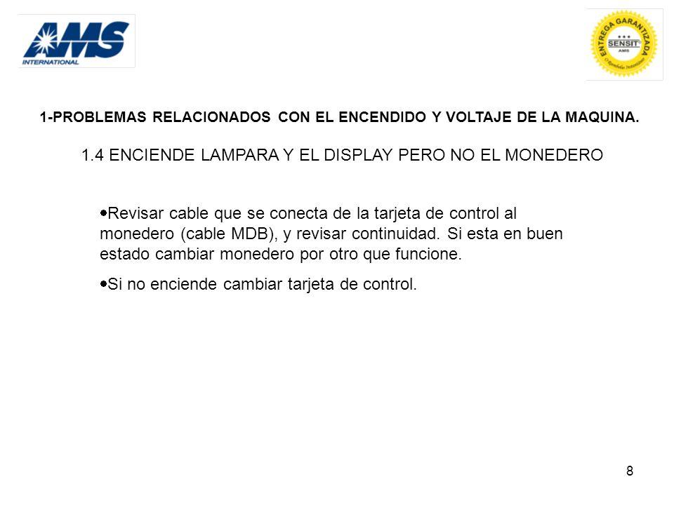 8 1-PROBLEMAS RELACIONADOS CON EL ENCENDIDO Y VOLTAJE DE LA MAQUINA. 1.4 ENCIENDE LAMPARA Y EL DISPLAY PERO NO EL MONEDERO Revisar cable que se conect