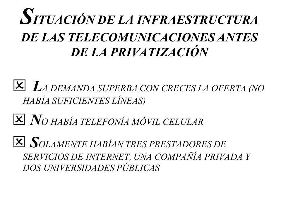 S ITUACIÓN DE LA INFRAESTRUCTURA DE LAS TELECOMUNICACIONES ANTES DE LA PRIVATIZACIÓN L A DEMANDA SUPERBA CON CRECES LA OFERTA (NO HABÍA SUFICIENTES LÍ