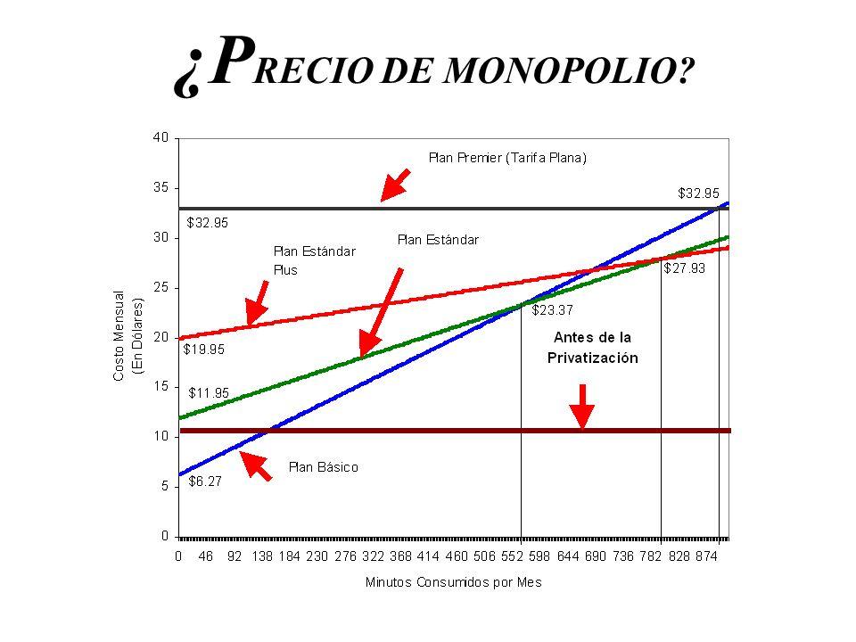 ¿P RECIO DE MONOPOLIO?