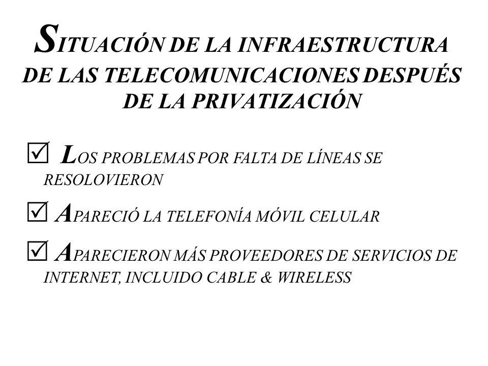 S ITUACIÓN DE LA INFRAESTRUCTURA DE LAS TELECOMUNICACIONES DESPUÉS DE LA PRIVATIZACIÓN L OS PROBLEMAS POR FALTA DE LÍNEAS SE RESOLOVIERON A PARECIÓ LA