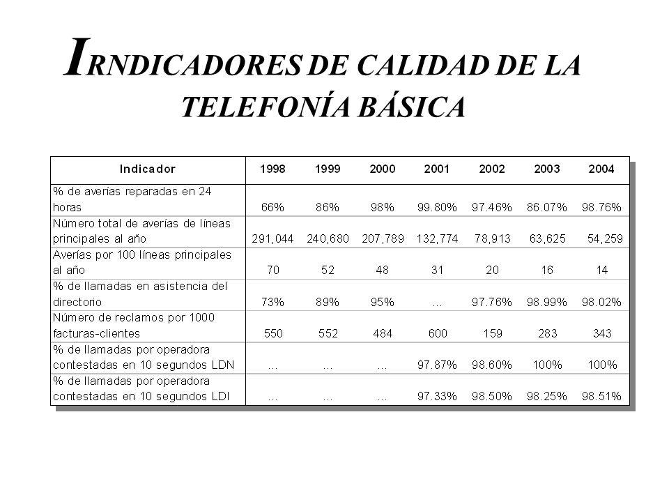 I RNDICADORES DE CALIDAD DE LA TELEFONÍA BÁSICA