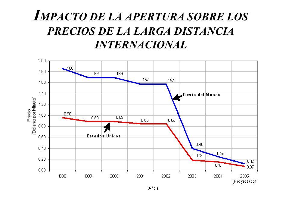 I MPACTO DE LA APERTURA SOBRE LOS PRECIOS DE LA LARGA DISTANCIA INTERNACIONAL