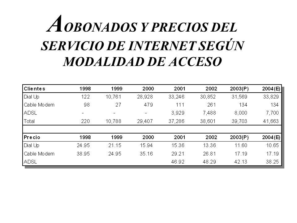 A OBONADOS Y PRECIOS DEL SERVICIO DE INTERNET SEGÚN MODALIDAD DE ACCESO