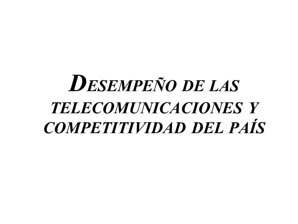 D ESEMPEÑO DE LAS TELECOMUNICACIONES Y COMPETITIVIDAD DEL PAÍS