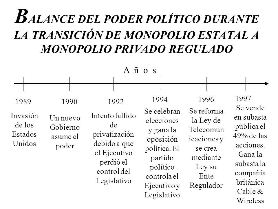 B ALANCE DEL PODER POLÍTICO DURANTE LA TRANSICIÓN DE MONOPOLIO ESTATAL A MONOPOLIO PRIVADO REGULADO 1989 Invasión de los Estados Unidos Un nuevo Gobie