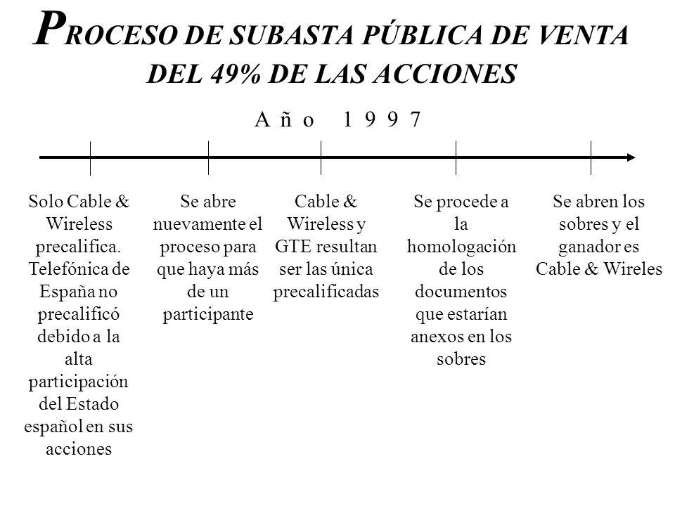 P ROCESO DE SUBASTA PÚBLICA DE VENTA DEL 49% DE LAS ACCIONES Solo Cable & Wireless precalifica. Telefónica de España no precalificó debido a la alta p