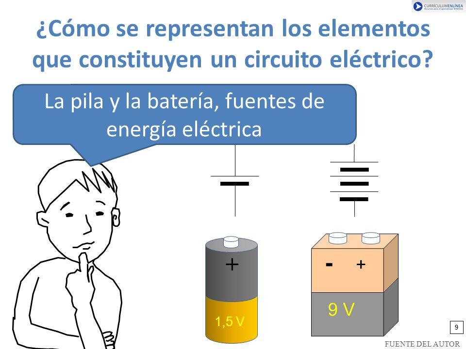 + 1,5 V + - 9 V La pila y la batería, fuentes de energía eléctrica 9 FUENTE DEL AUTOR ¿Cómo se representan los elementos que constituyen un circuito eléctrico?