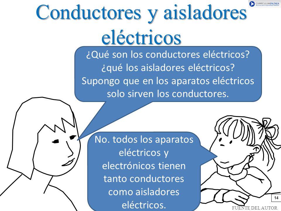 Conductores y aisladores eléctricos ¿Qué son los conductores eléctricos.