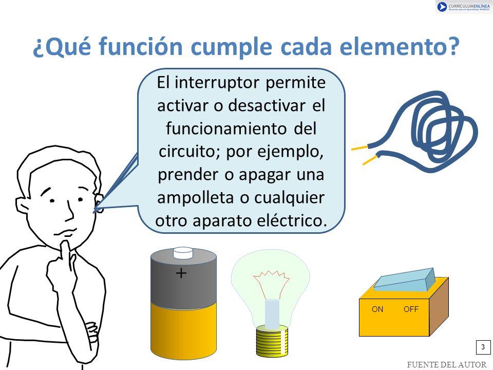 ¿Cómo se representa con símbolos un circuito eléctrico simple.