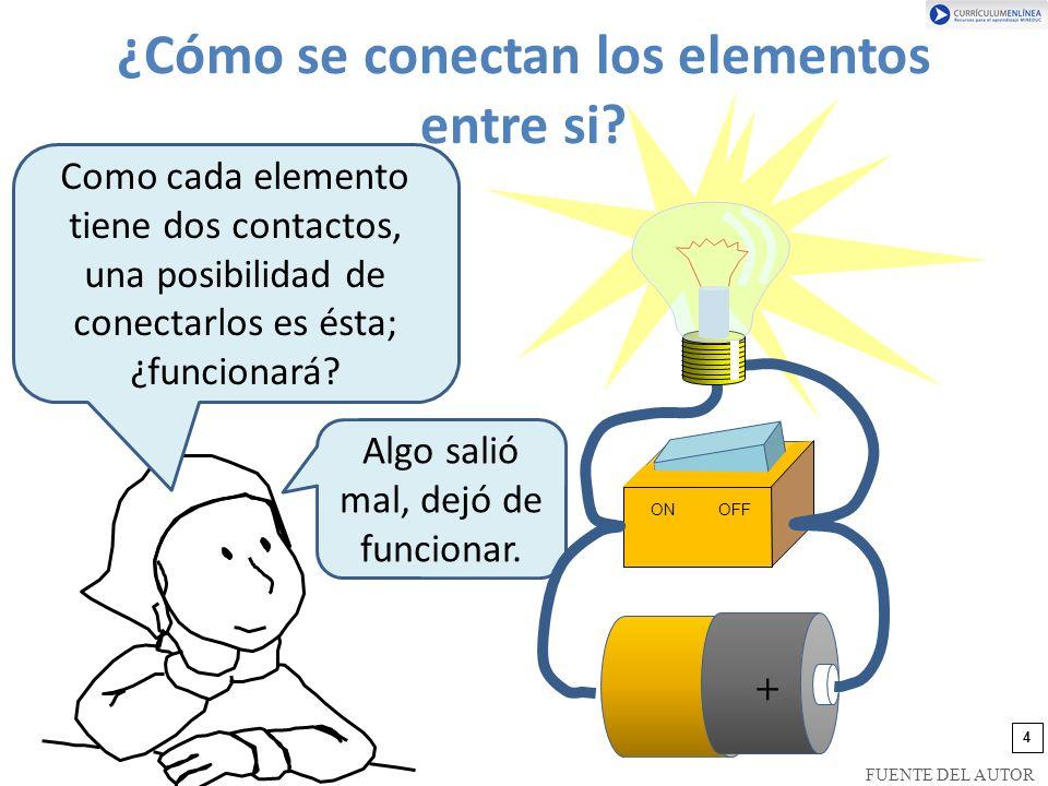 ¿Cómo se conectan los elementos entre si.