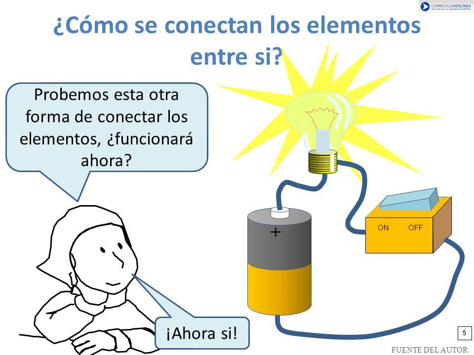 Normas de seguridad frente a los peligros de la corriente eléctrica ¿Qué cuidados hay que tener al manipular aparatos que funcionan con corriente eléctrica.