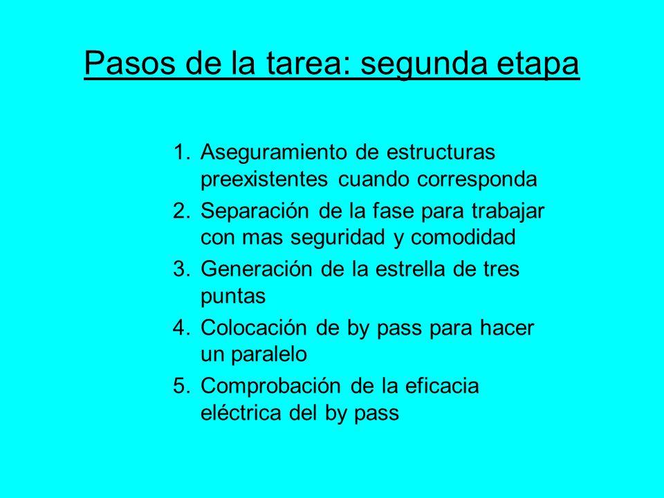 Pasos de la tarea: segunda etapa 1.Aseguramiento de estructuras preexistentes cuando corresponda 2.Separación de la fase para trabajar con mas segurid