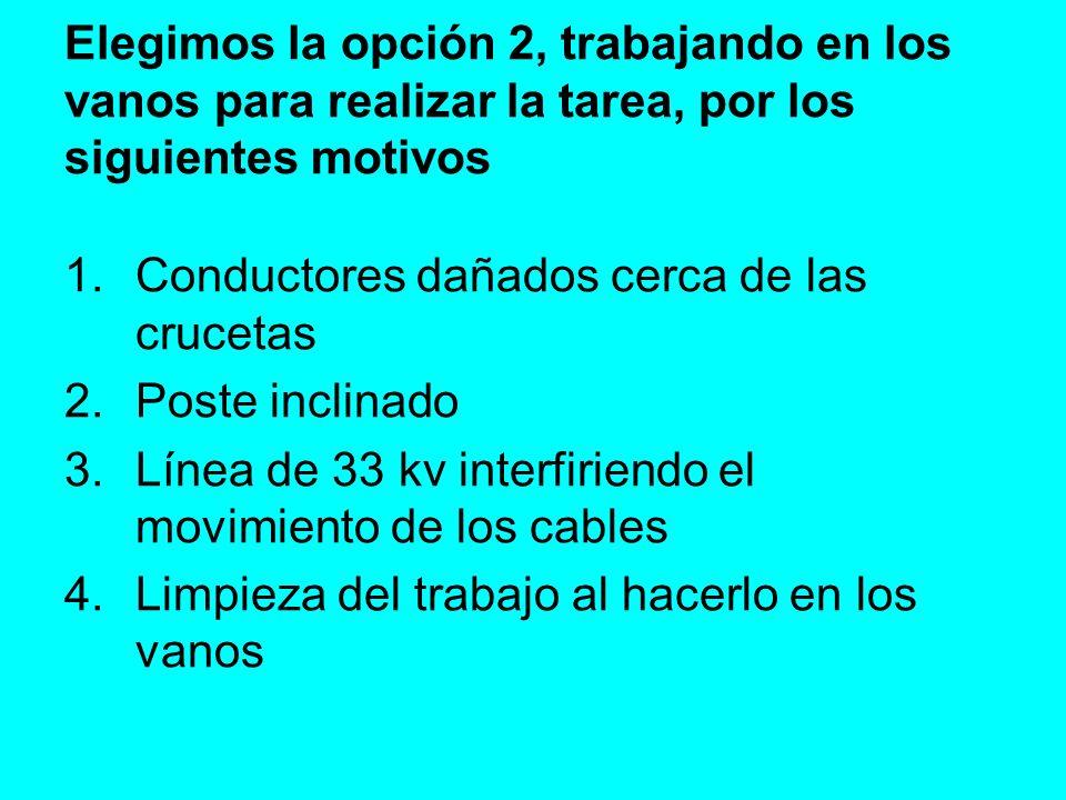 Elegimos la opción 2, trabajando en los vanos para realizar la tarea, por los siguientes motivos 1.Conductores dañados cerca de las crucetas 2.Poste i