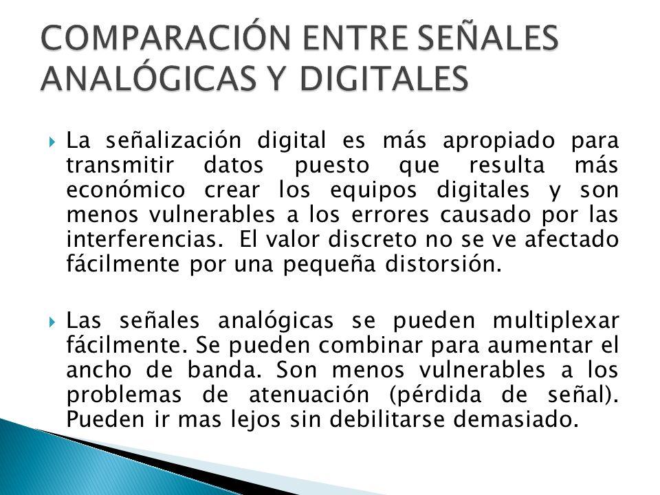 La señalización digital es más apropiado para transmitir datos puesto que resulta más económico crear los equipos digitales y son menos vulnerables a