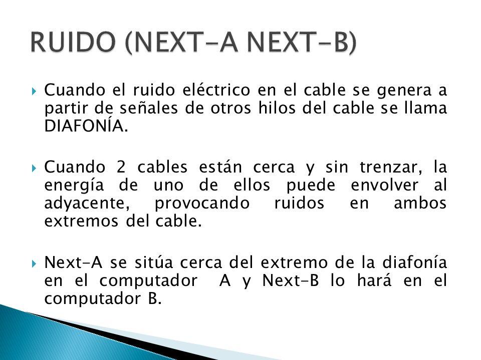 Cuando el ruido eléctrico en el cable se genera a partir de señales de otros hilos del cable se llama DIAFONÍA. Cuando 2 cables están cerca y sin tren