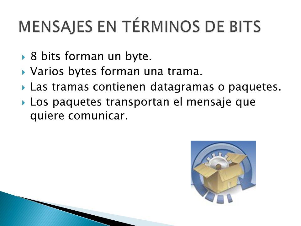 8 bits forman un byte. Varios bytes forman una trama. Las tramas contienen datagramas o paquetes. Los paquetes transportan el mensaje que quiere comun