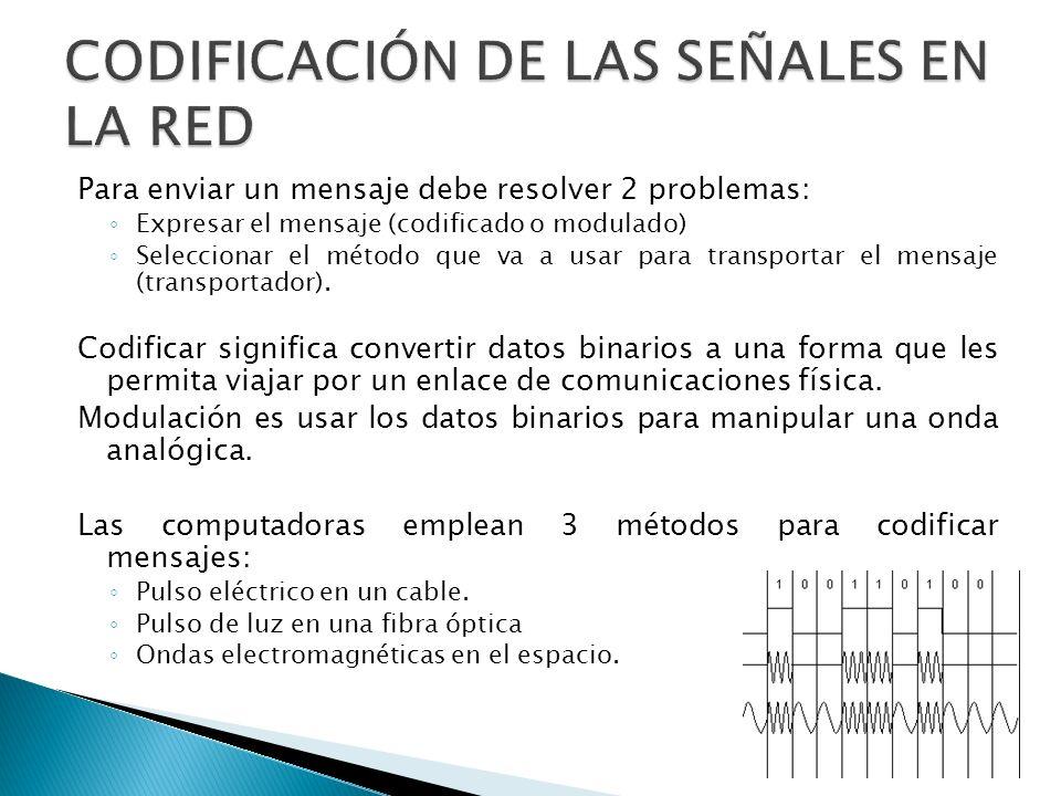 Para enviar un mensaje debe resolver 2 problemas: Expresar el mensaje (codificado o modulado) Seleccionar el método que va a usar para transportar el