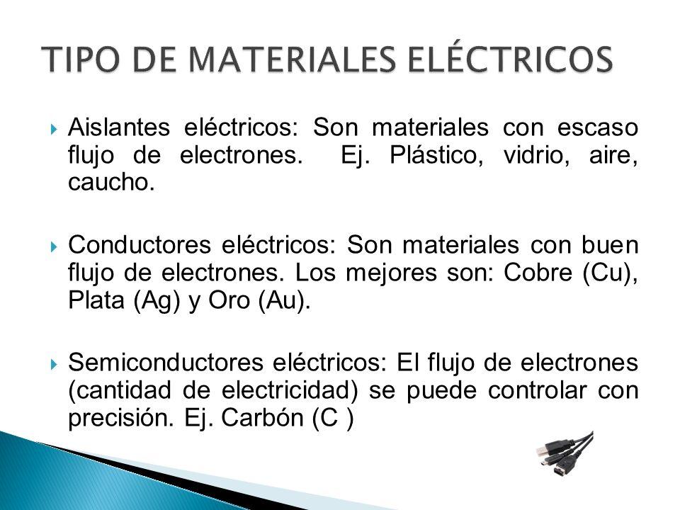 Aislantes eléctricos: Son materiales con escaso flujo de electrones. Ej. Plástico, vidrio, aire, caucho. Conductores eléctricos: Son materiales con bu