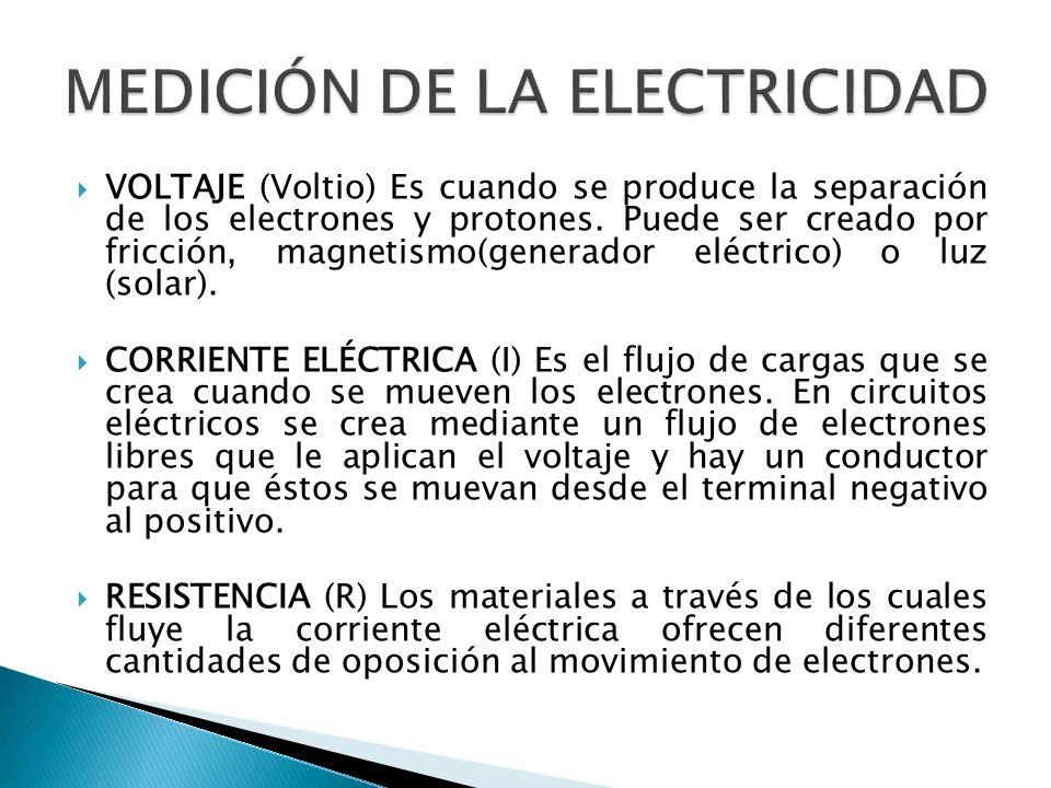 VOLTAJE (Voltio) Es cuando se produce la separación de los electrones y protones. Puede ser creado por fricción, magnetismo(generador eléctrico) o luz
