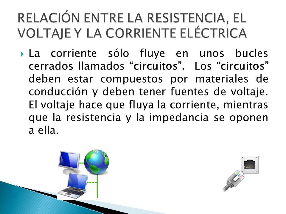 La corriente sólo fluye en unos bucles cerrados llamados circuitos. Los circuitos deben estar compuestos por materiales de conducción y deben tener fu