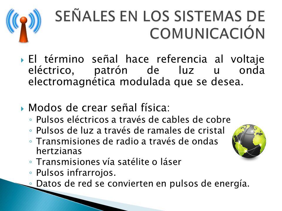El término señal hace referencia al voltaje eléctrico, patrón de luz u onda electromagnética modulada que se desea. Modos de crear señal física: Pulso