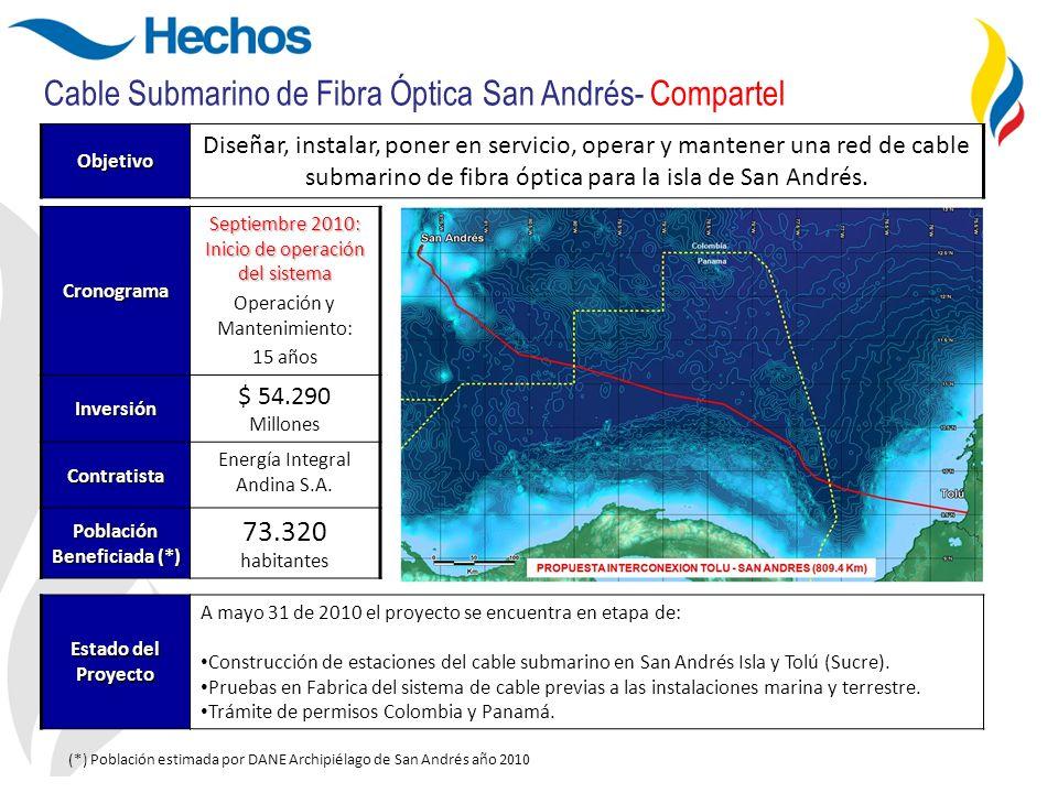Cronograma Septiembre 2010: Inicio de operación del sistema Operación y Mantenimiento: 15 añosInversión $ 54.290 Millones Contratista Energía Integral