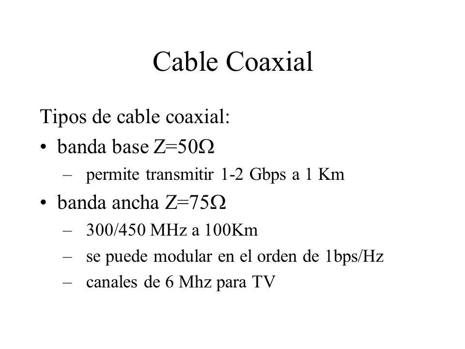 Cable Coaxial Tipos de cable coaxial: banda base Z=50 –permite transmitir 1-2 Gbps a 1 Km banda ancha Z=75 –300/450 MHz a 100Km –se puede modular en el orden de 1bps/Hz –canales de 6 Mhz para TV